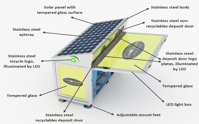 Go Green Eco-Bin – #recycle #educate #gogreen Opens in new window